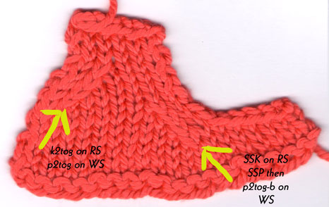 Single Purl Decreases: both sides/right & left leaning