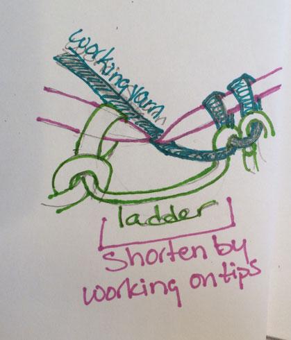 Knitting Ladders: making ladders