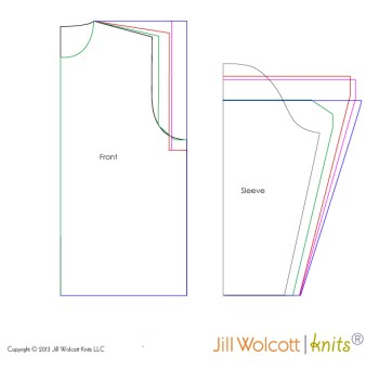 Grading All Segments: Garments