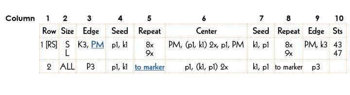 Using Written pattern table instructions: Columns