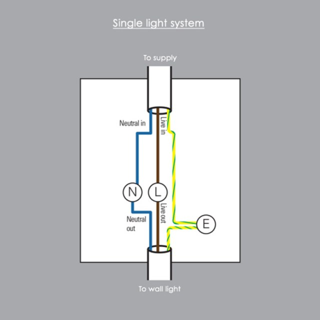 outside light wiring diagram uk  bmw 325 1992 fuse box for