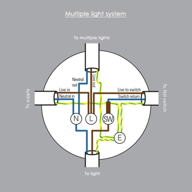 can multiple light wiring diagram  2005 tahoe wiring