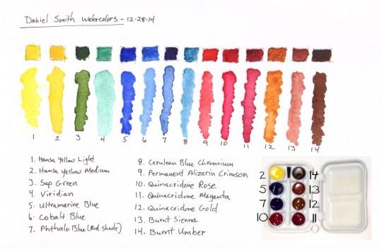 Daniel Smith Watercolors