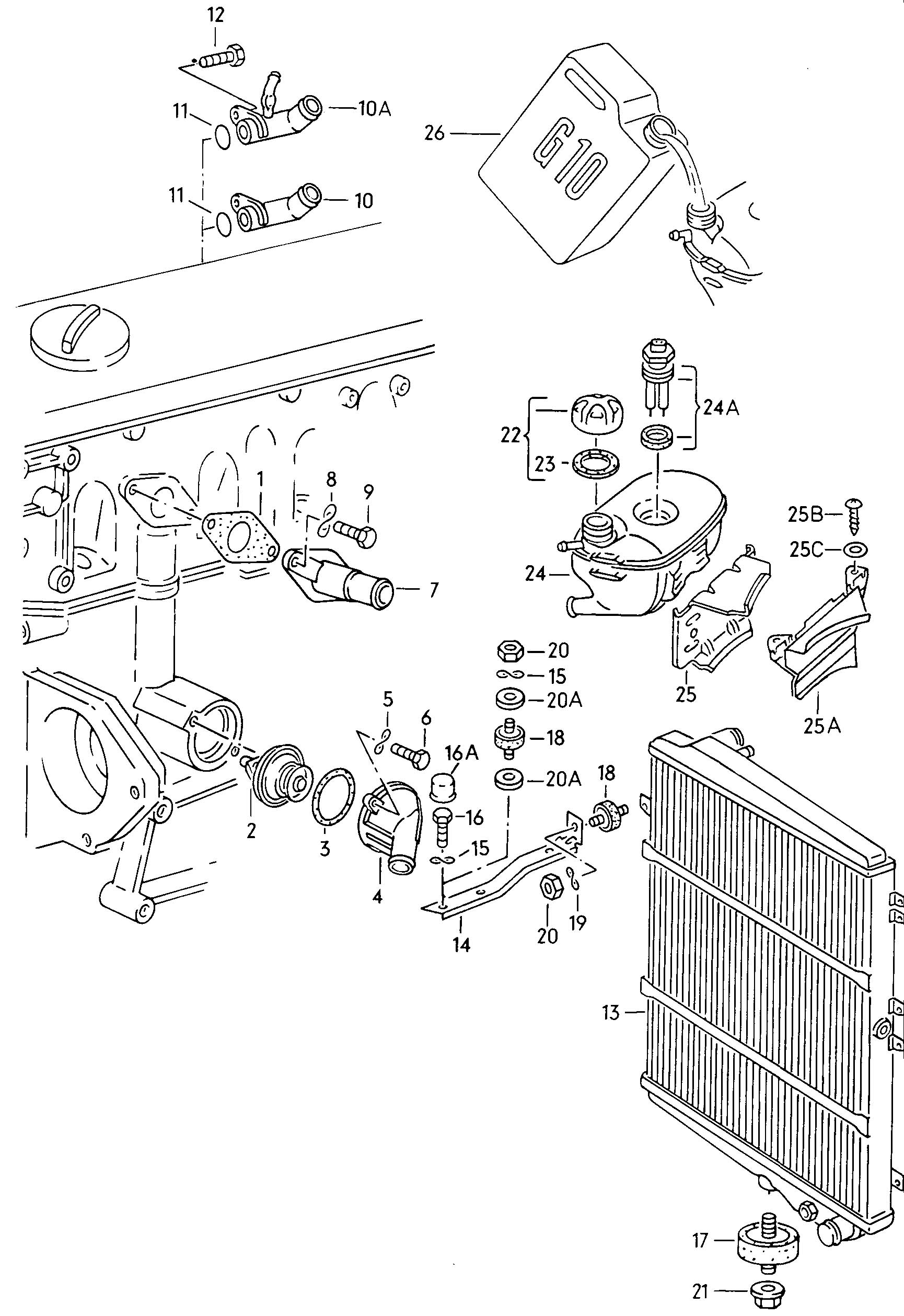 Volkswagen Quantum Syncro Relay Location Coolant Level