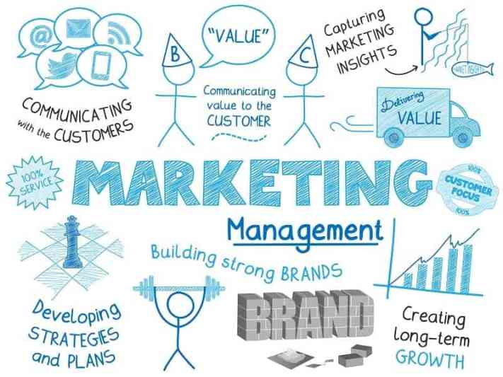 SketchNotesMARKETING