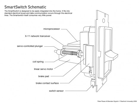 smartswitch21