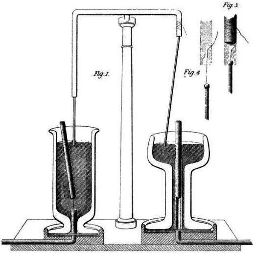 faraday_magnetic_rotor