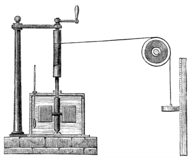 joule-calorimeter