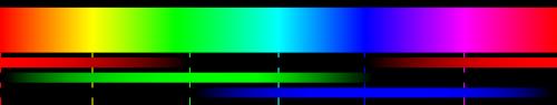 color_spectrum