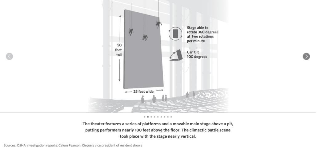WSJ Slide 3