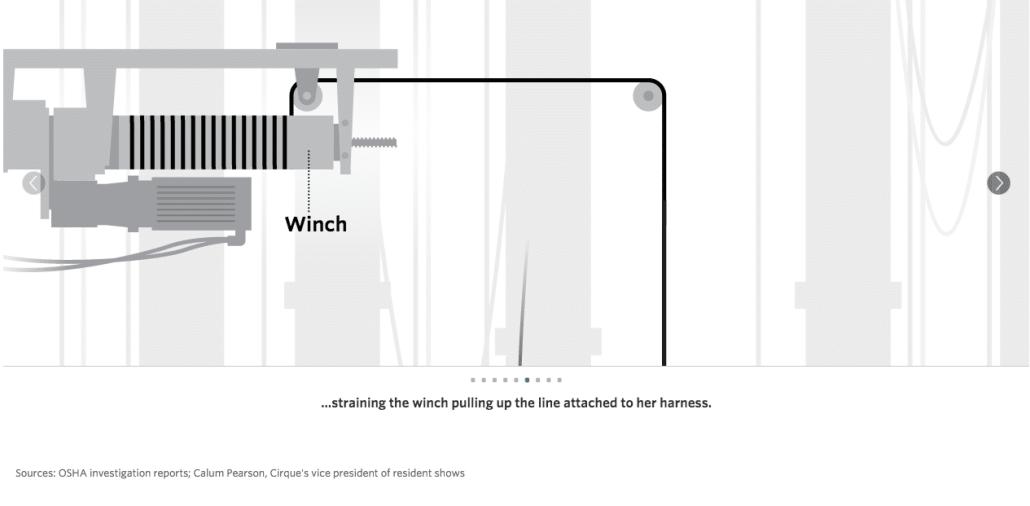 WSJ Slide 7