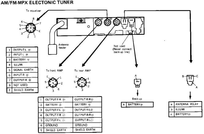 Rx7 Fc Wiring Diagram Rx7 Home Wiring Diagrams – Rx7 Wiring Diagram