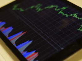 graf, cena vývoj, kryptoměna, objem obchodů, tablet