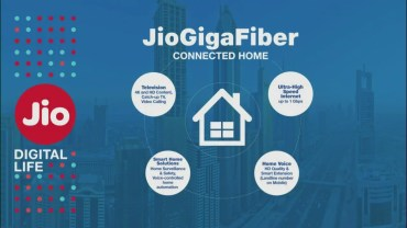 Jio Fiber Launch Date