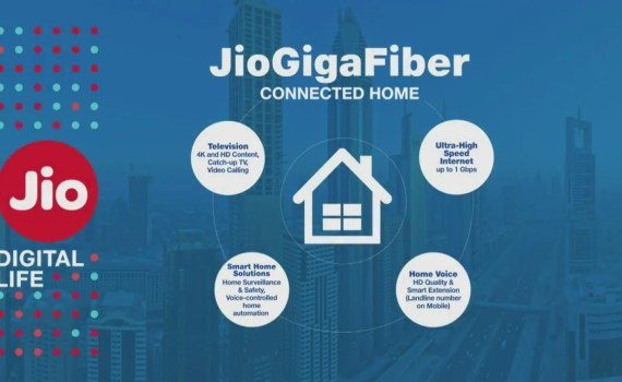 Jio Fiber Launch Date
