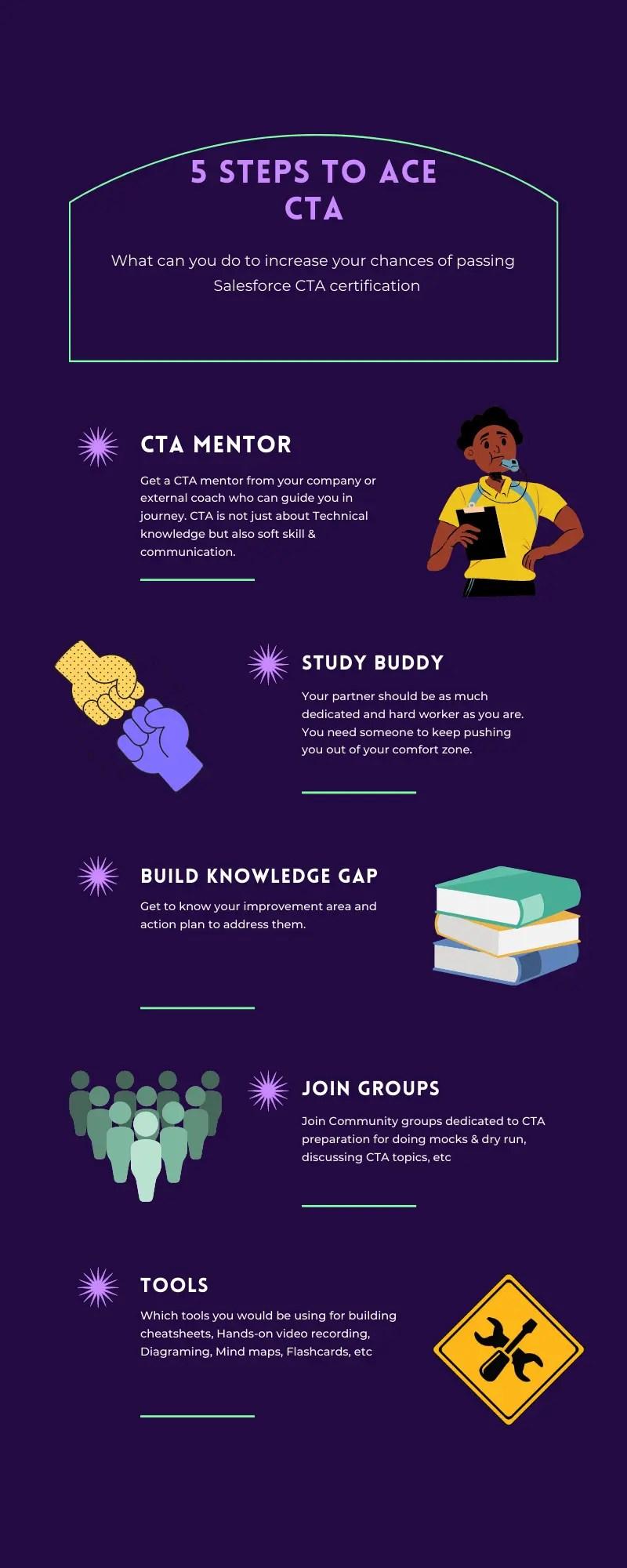 5 Steps to pass CTA