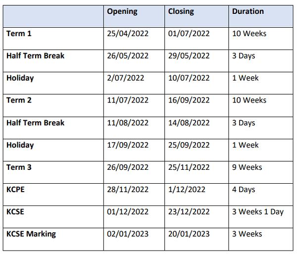 2022 school calendar Kenya