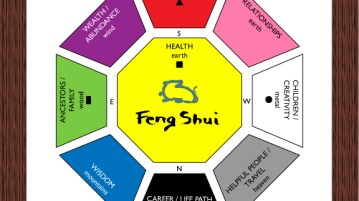 13 Chinese Feng shui for Good luck charms