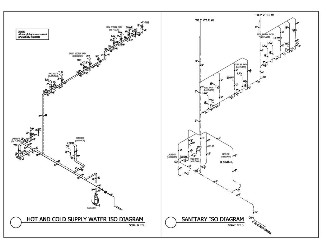 Diagram Of Plumbing Drain System