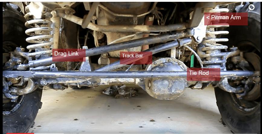 Jeep Death Wobble, Here's How to Kill It  JKForum