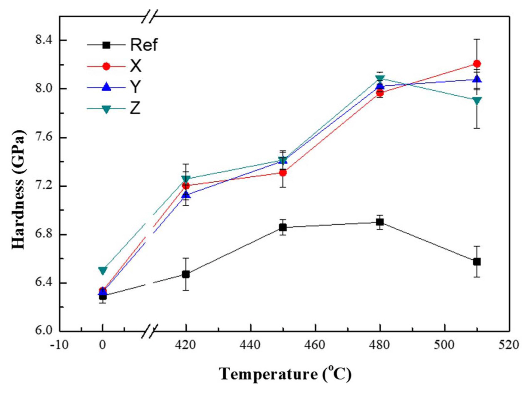New Glaze Composition For Chemical Strengthening Of Bone China