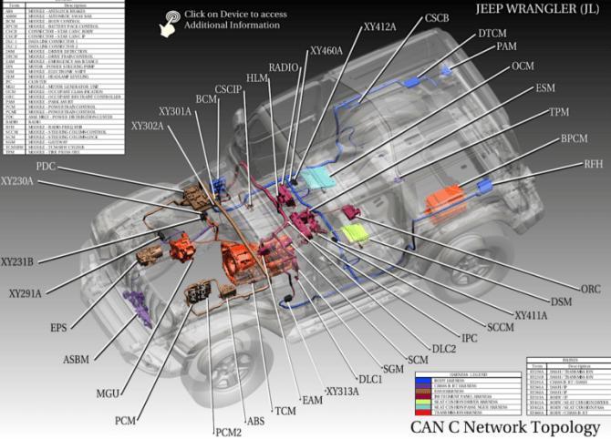 jeep jl wrangler wiring diagrams – 2018 jeep wrangler jl