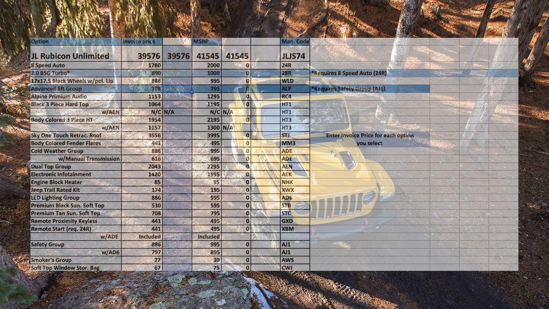 Jeep Jl Jlu Interactive Pricing Worksheets