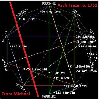 James Line Globe Mich Arch
