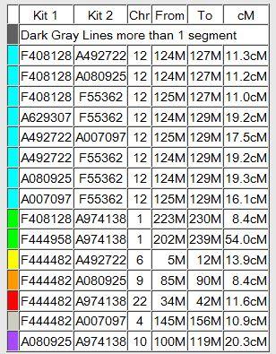 Richard Line Traceability Table