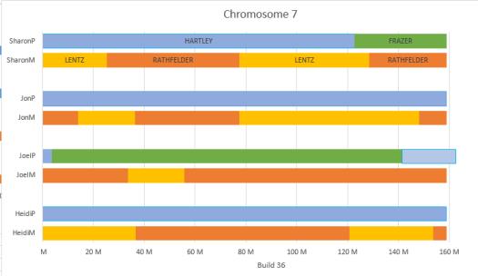 chr7patmatmap