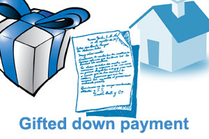 Gifted Down Payment