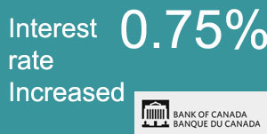 Bank Of Canada Rate Increase