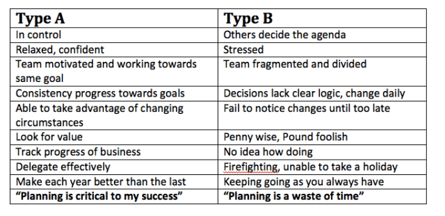 different approaches to planning