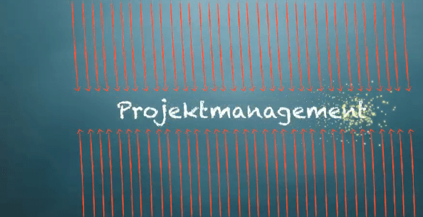 Kommunikation – Projektmanagement
