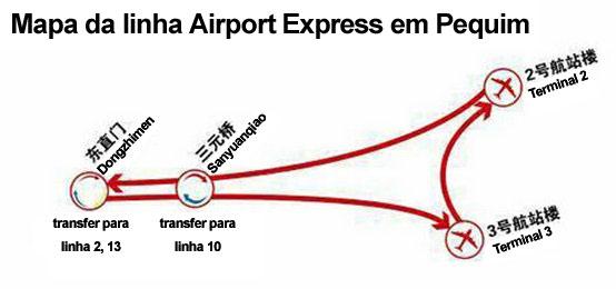 Mapa da linha Airport Express em Pequim