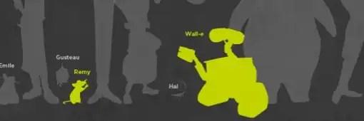 Read more about the article Cem personagens da Pixar, à escala  →