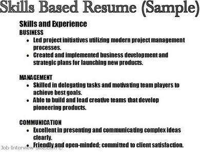 communication skills for a resumes