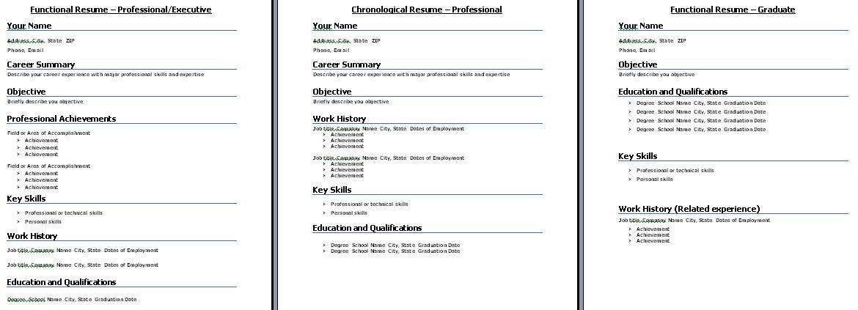 Formats For A Resume | Resume Format Download Pdf