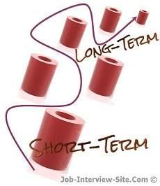long term career goals amp short term career goals