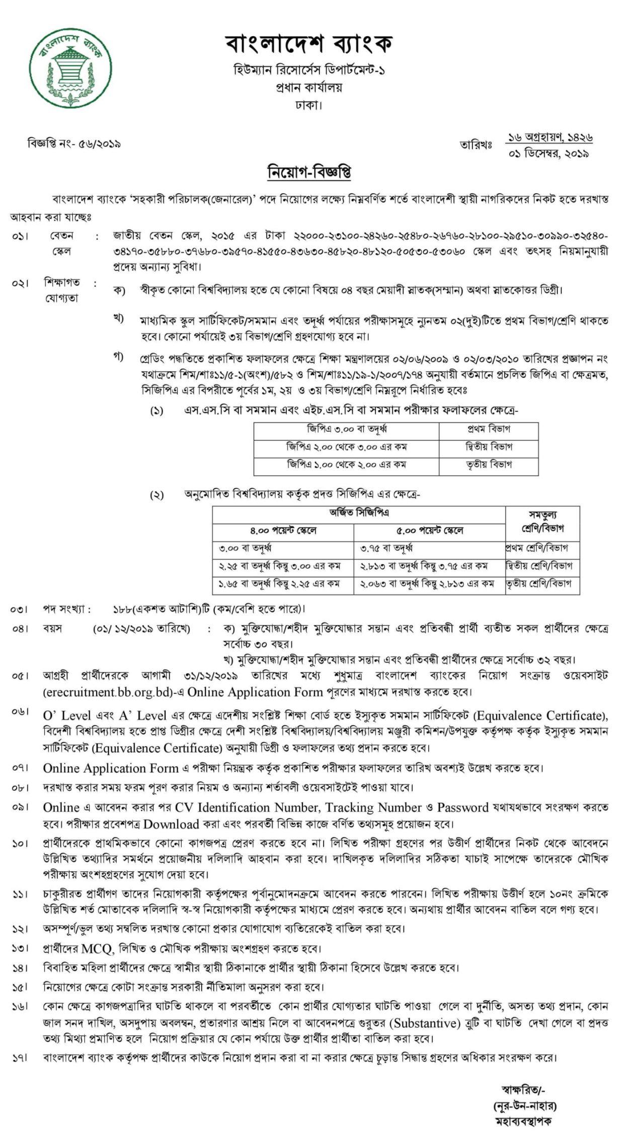 Bangladesh Bank Assistant Director Job Circular