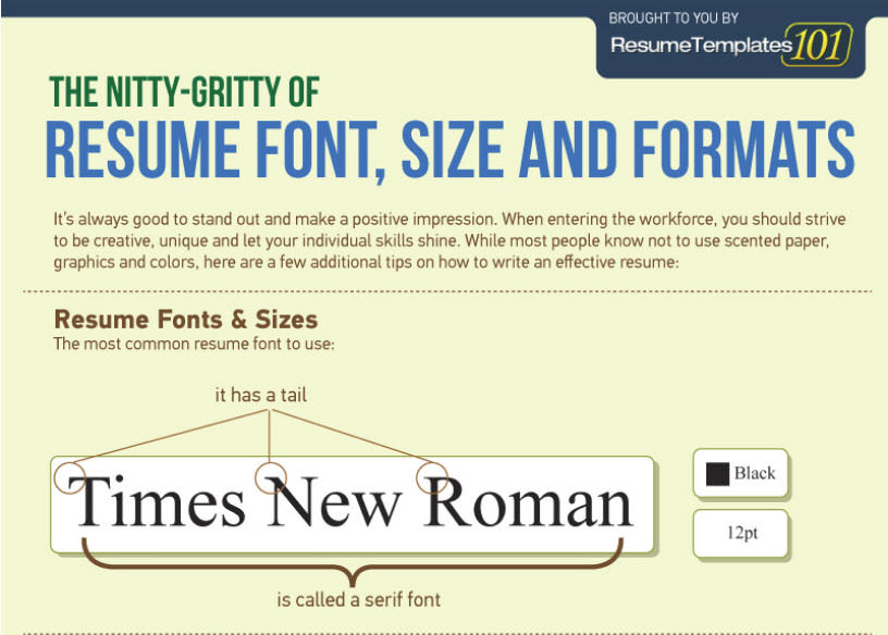 The Perfect Resume Font Size And Formats Infographic