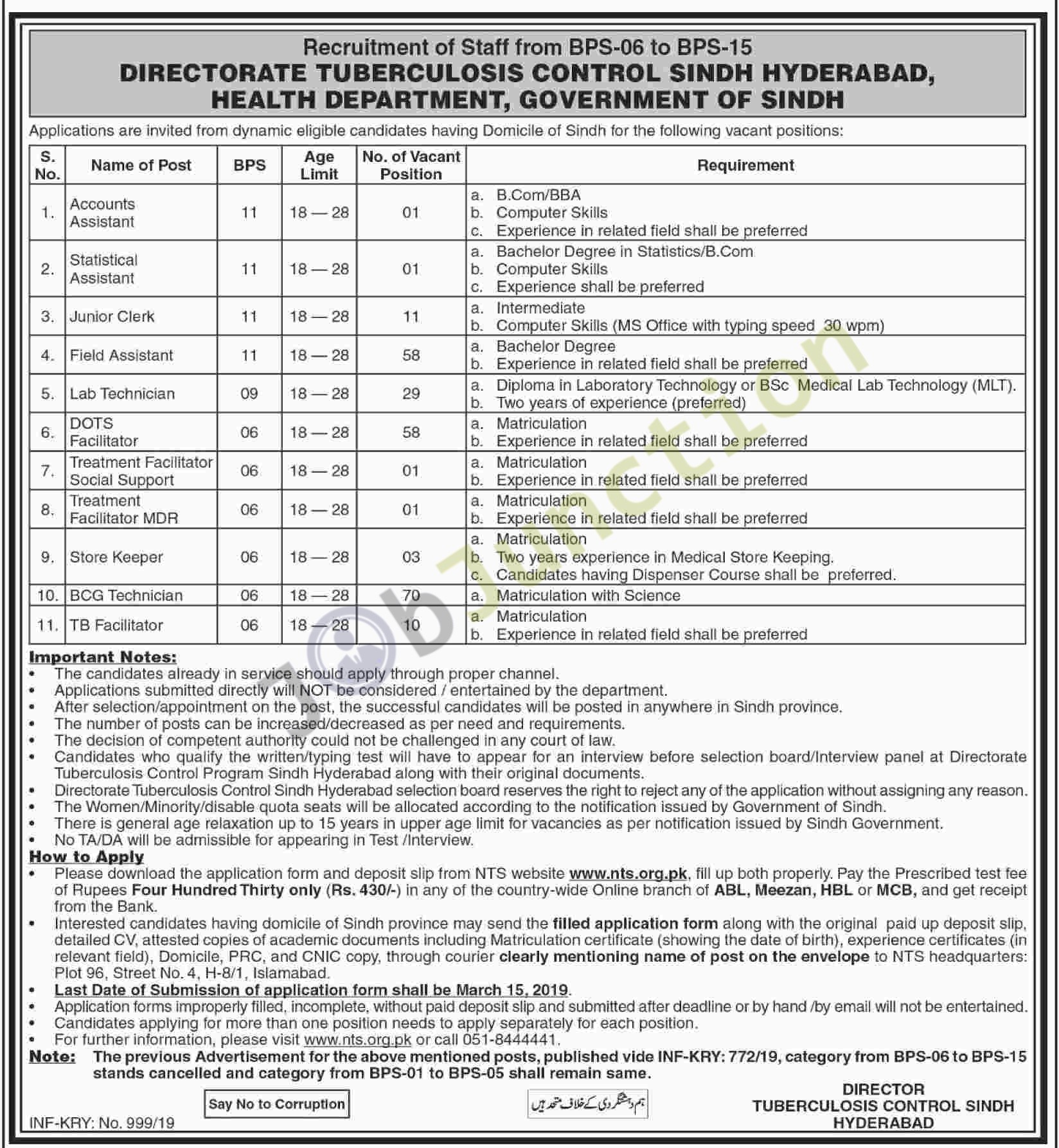 243 Latest Jobs in Health Department Government of Sindh