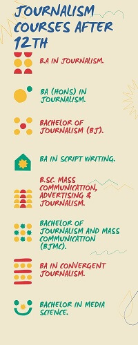 Journalism courses after 12th Infographic