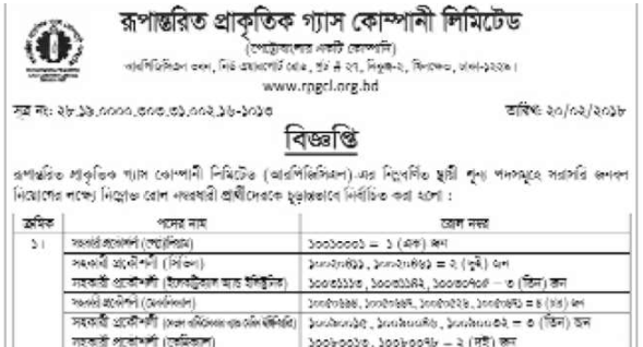 Petrobangla Job Exam Result 2018