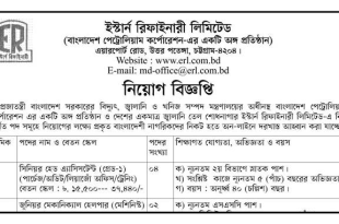 Eastern Refinery Limited Job Circular 2018