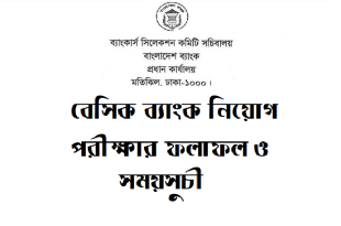 Basic Bank MCQ Test Result &Written Exam Schedule Notice