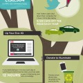 What If Environmentalism Were As Big As Social Media? [INFOGRAPHIC]