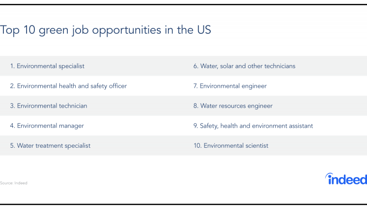 The United States Of Green Jobs: Where To Find Work Protecting The Environment
