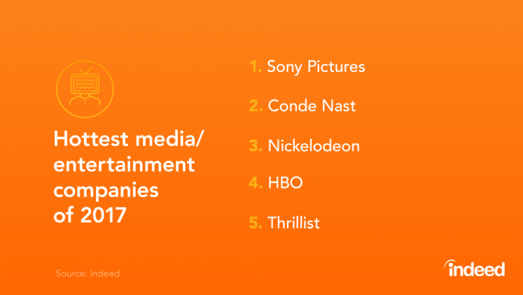 Hottest media/entertainment companies 2017
