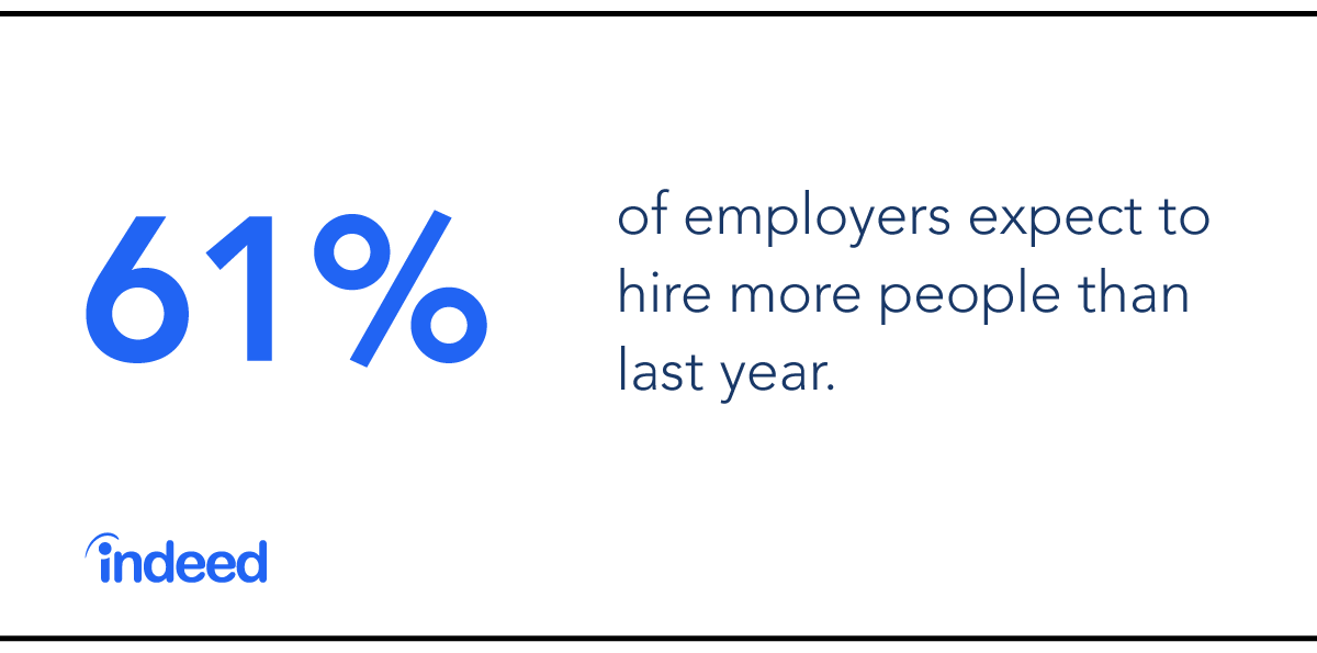 Report: Employer Outlook 2018